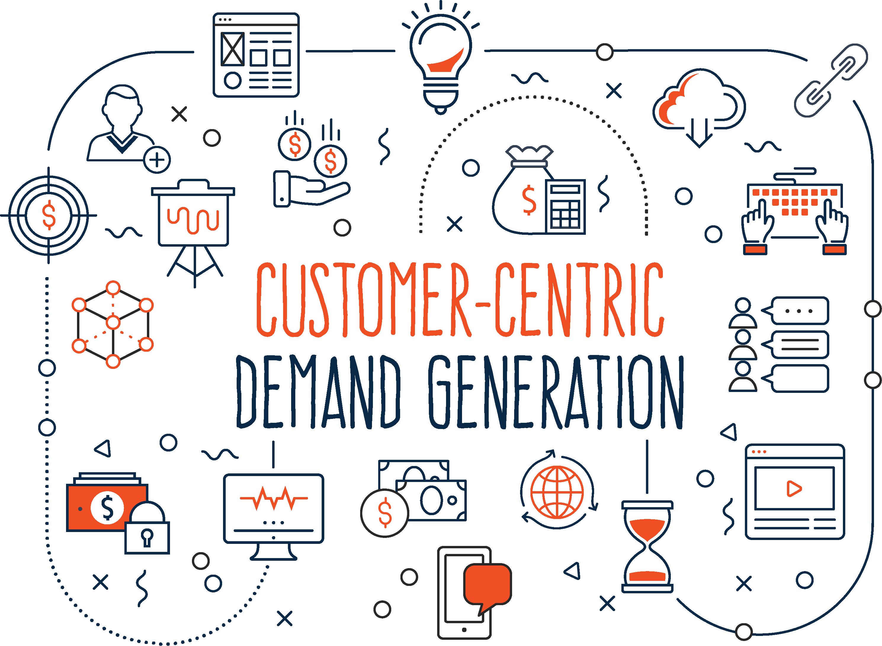 Tegrita Marketing Strategy Services: Customer Centric Demand Generation