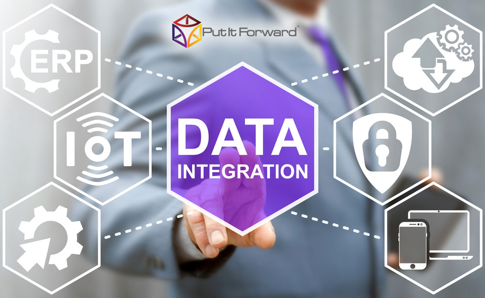 Data Integration by Put It Forward