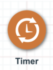 Responsys Program Timers