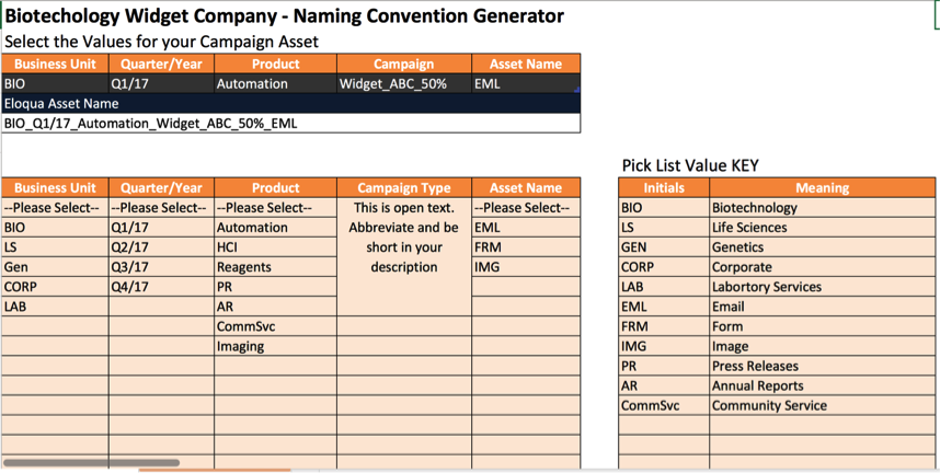 the importance of eloqua naming conventions 5 ways to improve your