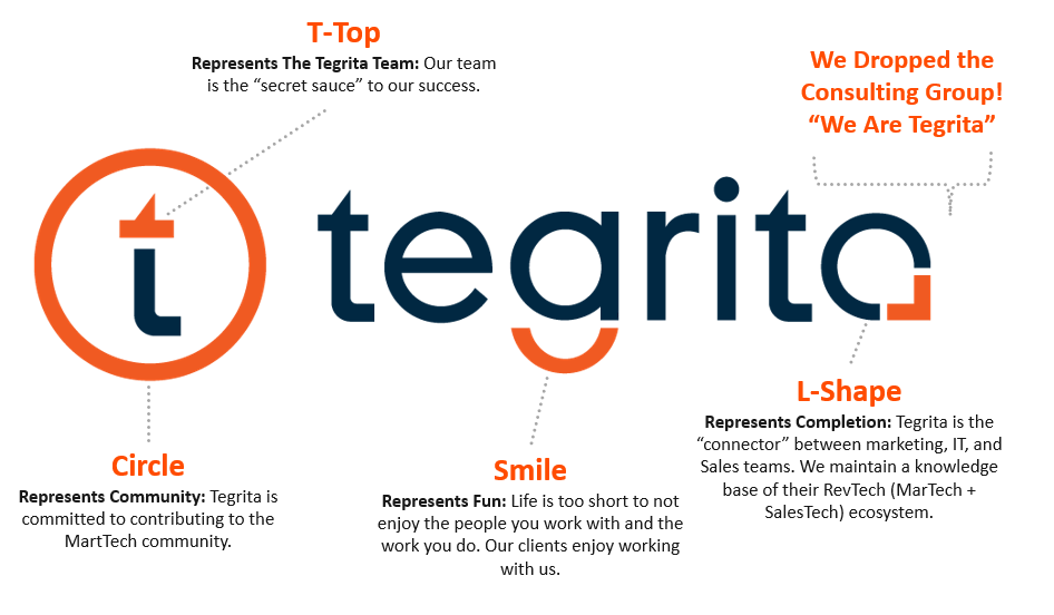 Tegrita Logo Explained
