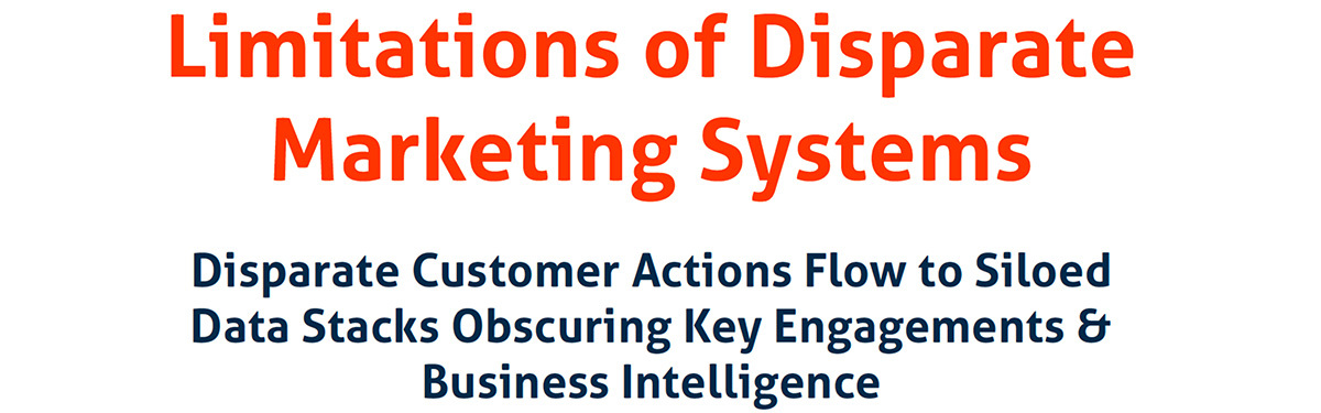 Infographic Limitations of Disparate Marketing Systems